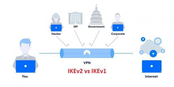 IKEv2-main